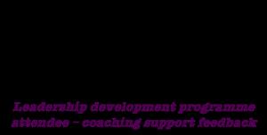 quote 2 coaching